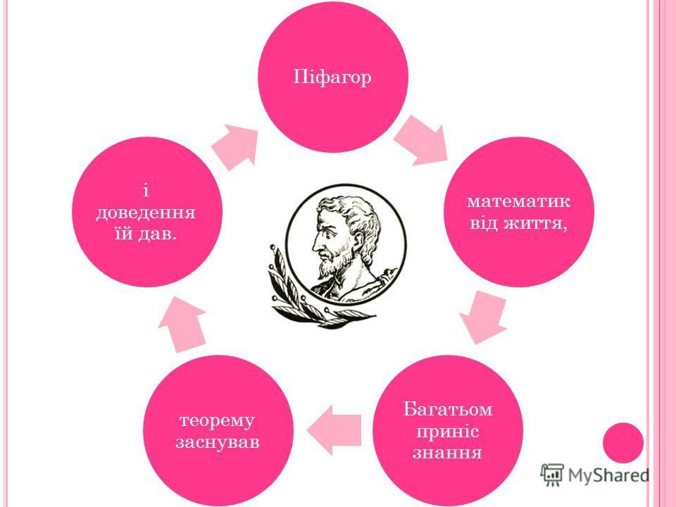 О СЬ ЯК ПРО П ІФАГОРА СКАЗАВ Е МПЕДОКЛ : Жил Пифагор, умудренный безмерным познаньем, Подлинно мыслей высоких владевший сокровищем ценным, В разных искусствах премудрых свой ум глубоко изощривший. Ибо, как всю силу ума напрягал он к познанью, То без