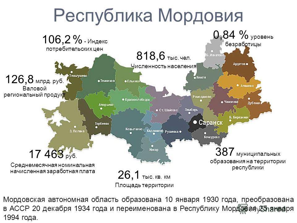Республика Мордовия 26,1 тыс. кв. км Площадь территории 818,6 тыс. чел. Численность населения 387 муниципальных образования на территории республики 106,2 % - Индекс потребительских цен 0,84 % уровень безработицы 17 463 руб. Среднемесячная номинальна