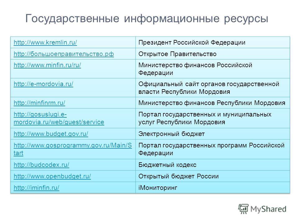 Государственные информационные ресурсы