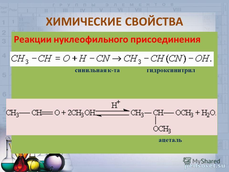 ХИМИЧЕСКИЕ СВОЙСТВА Реакции нуклеофильного присоединения синильная к-та гидроксинитрил ацеталь