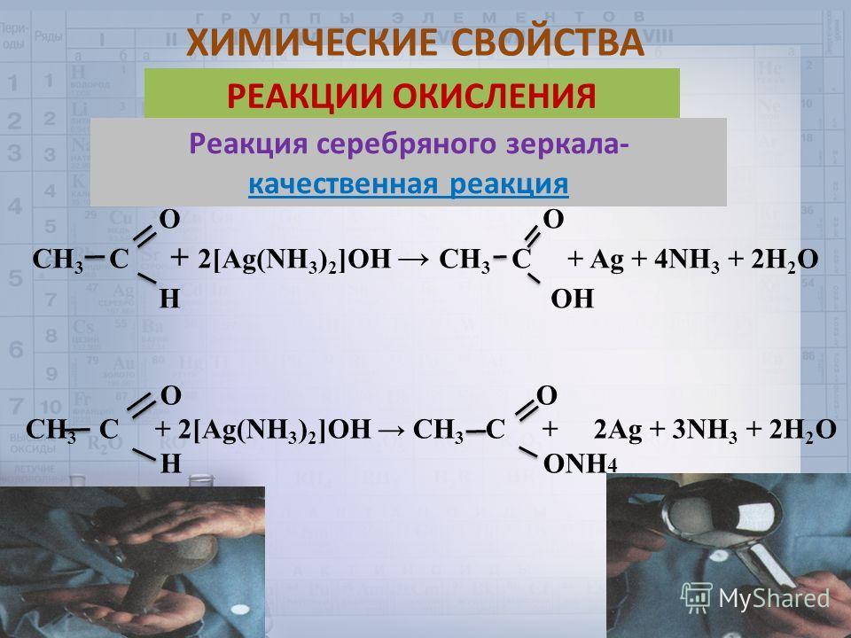 24 ХИМИЧЕСКИЕ СВОЙСТВА РЕАКЦИИ ОКИСЛЕНИЯ Реакция серебряного зеркала- качественная реакция ОО СН 3 С + 2[Ag(NH 3 ) 2 ]OH СН 3 С + Ag + 4NH 3 + 2H 2 O Н OН О СН 3 С + 2[Ag(NH 3 ) 2 ]OH СН 3 С + 2Ag + 3NH 3 + 2H 2 O Н ONH 4