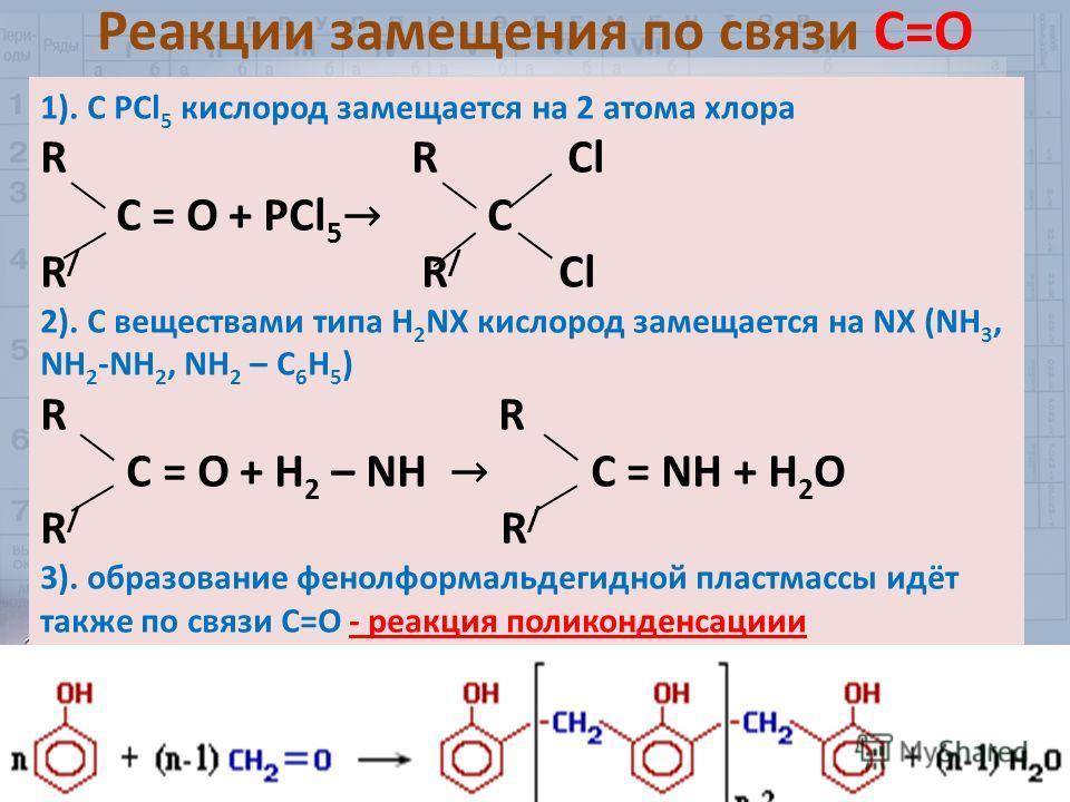 Реакции замещения по связи С=О 1). С РСl 5 кислород замещается на 2 атома хлора R R Cl C = O + РСl 5 C R / R / Cl 2). С веществами типа Н 2 NХ кислород замещается на NX (NH 3, NH 2 -NH 2, NH 2 – C 6 H 5 ) R C = O + H 2 – NH C = NH + H 2 O R / 3). обр