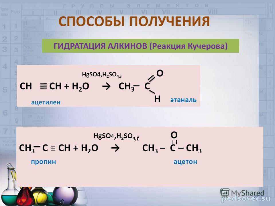 28 СПОСОБЫ ПОЛУЧЕНИЯ ГИДРАТАЦИЯ АЛКИНОВ (Реакция Кучерова) HgSO4,H 2 SO 4,t О СН СН + Н 2 О СН 3 С ацетилен Н этаналь HgSO 4, H 2 SO 4, t O СН 3 С СН + Н 2 О СН 3 – С – СН 3 пропин ацетон