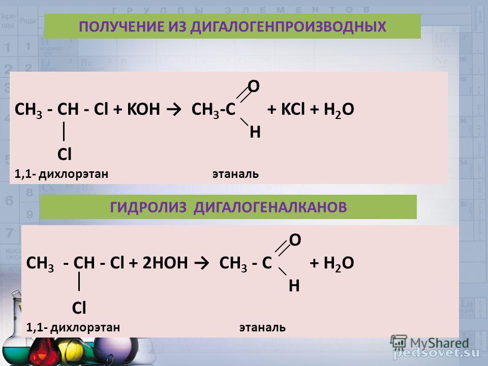 O СН 3 - СН - Сl + KOH СН 3 -С + KCl + H 2 O H Cl 1,1- дихлорэтан этаналь ПОЛУЧЕНИЕ ИЗ ДИГАЛОГЕНПРОИЗВОДНЫХ O СН 3 - СН - Сl + 2НOH СН 3 - С + H 2 O H Cl 1,1- дихлорэтан этаналь ГИДРОЛИЗ ДИГАЛОГЕНАЛКАНОВ
