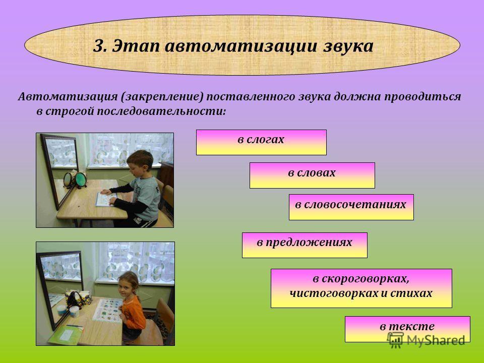 3. Этап автоматизации звука Автоматизация (закрепление) поставленного звука должна проводиться в строгой последовательности: в слогах в словах в словосочетаниях в предложениях в скороговорках, чистоговорках и стихах в тексте