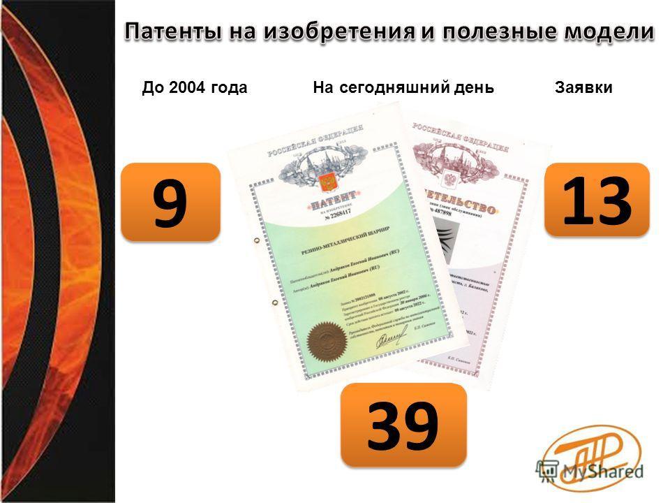 До 2004 года На сегодняшний день Заявки 9 9 39 39 13 13