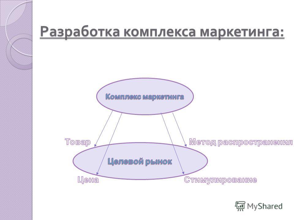 Разработка комплекса маркетинга :