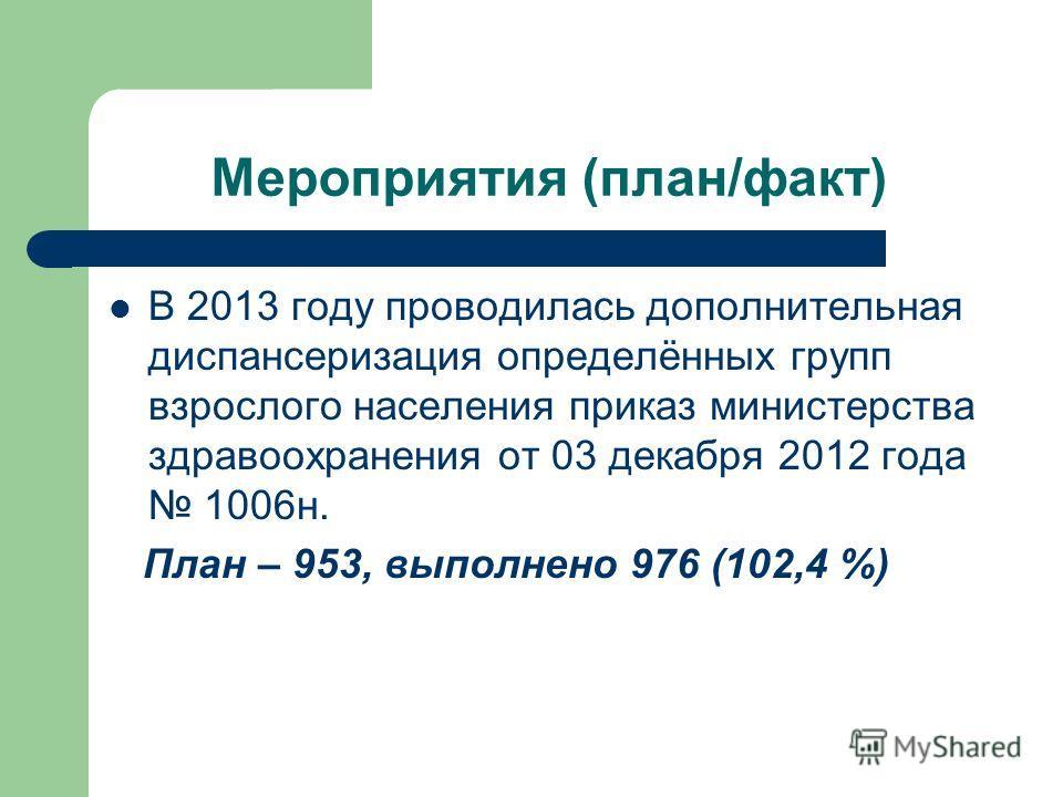 Мероприятия (план/факт) В 2013 году проводилась дополнительная диспансеризация определённых групп взрослого населения приказ министерства здравоохранения от 03 декабря 2012 года 1006н. План – 953, выполнено 976 (102,4 %)