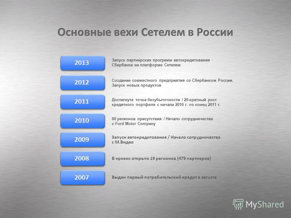 Запуск автокредитования / Начало сотрудничества с М.Видео В кризис открыто 19 регионов (479 партнеров) Выдан первый потребительский кредит в августе
