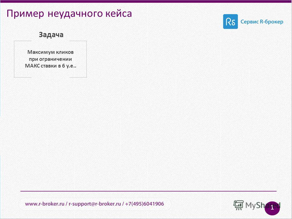 Пример неудачного кейса Задача Максимум кликов при ограничении МАКС ставки в 6 у.е.. 1