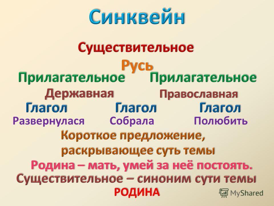 Русь ДержавнаяПравославная Родина – мать, умей за неё постоять.Родина – мать, умей за неё постоять. РазвернуласяСобралаПолюбить РОДИНА
