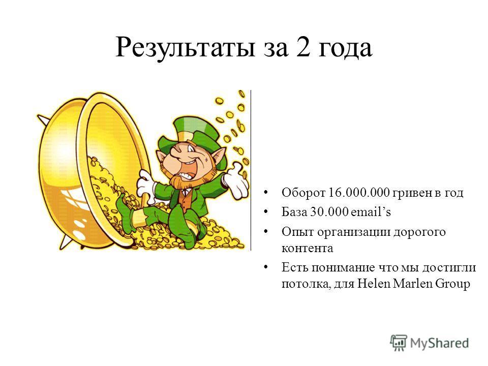 Результаты за 2 года Оборот 16.000.000 гривен в год База 30.000 emails Опыт организации дорогого контента Есть понимание что мы достигли потолка, для Helen Marlen Group