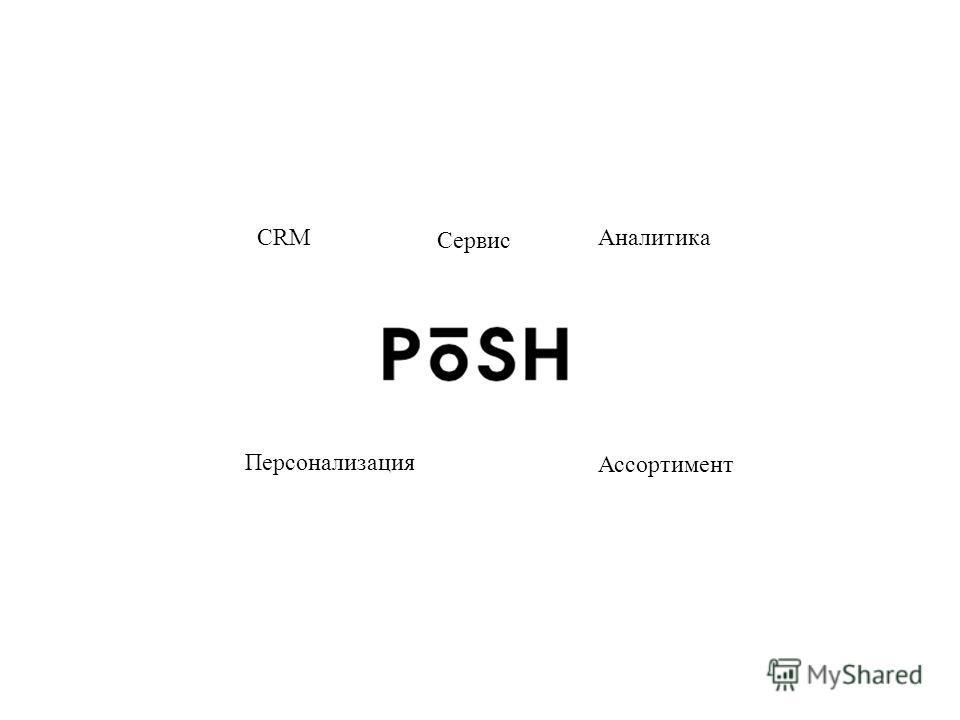Аналитика Ассортимент CRM Сервис Персонализация
