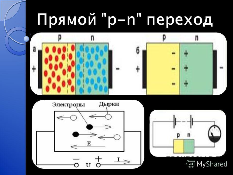 Прямой p-n переход Прямой p-n переход