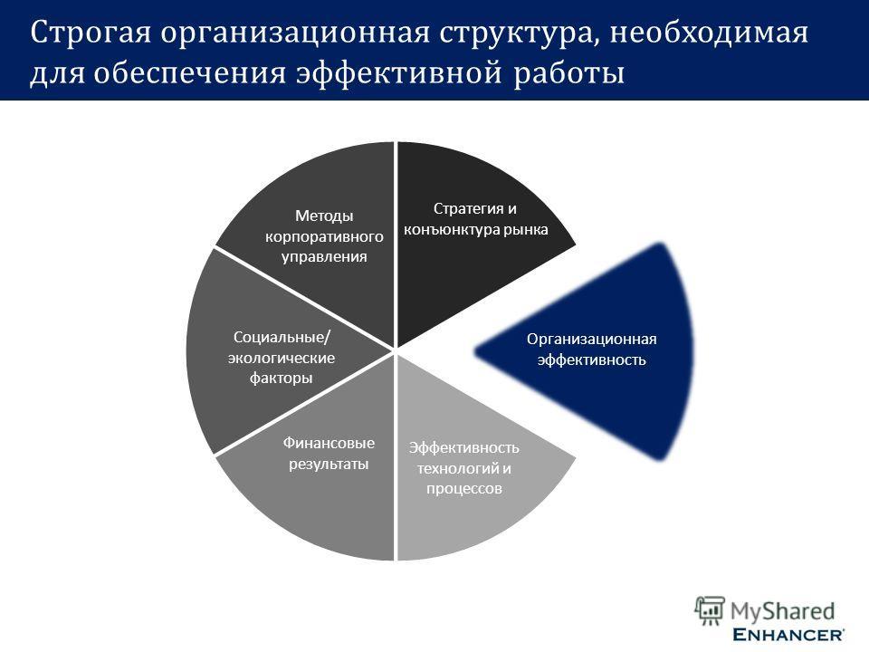 Строгая организационная структура, необходимая для обеспечения эффективной работы