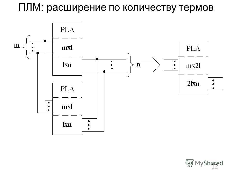 ПЛМ: расширение по количеству термов 12