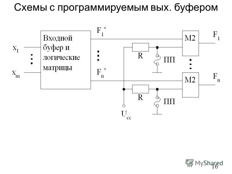 Схемы с программируемым вых. буфером 16