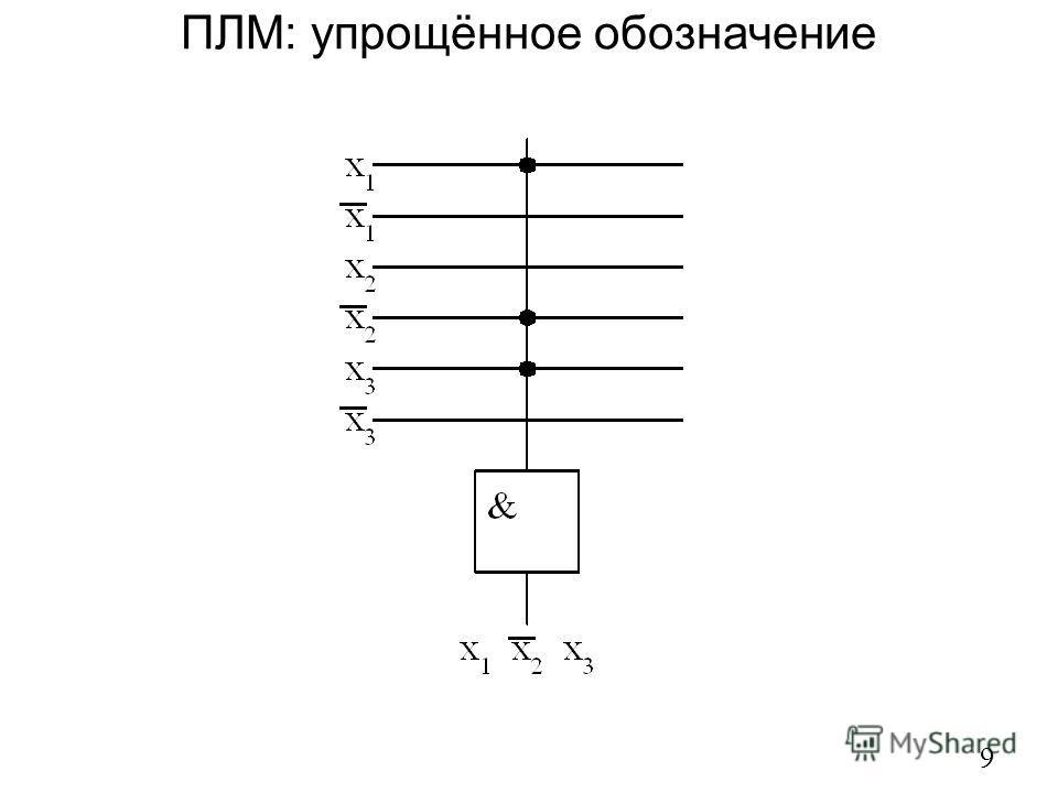 ПЛМ: упрощённое обозначение 9