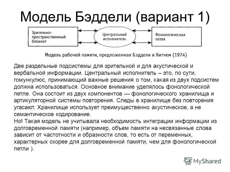 Модель Бэддели (вариант 1) Две раздельные подсистемы для зрительной и для акустической и вербальной информации. Центральный исполнитель – это, по сути, гомункулюс, принимающий важные решения о том, какая из двух подсистем должна использоваться. Основ