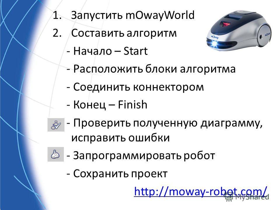 1.Запустить mOwayWorld 2.Составить алгоритм - Начало – Start - Расположить блоки алгоритма - Соединить коннектором - Конец – Finish - Проверить полученную диаграмму, исправить ошибки - Запрограммировать робот - Сохранить проект http://moway-robot.com