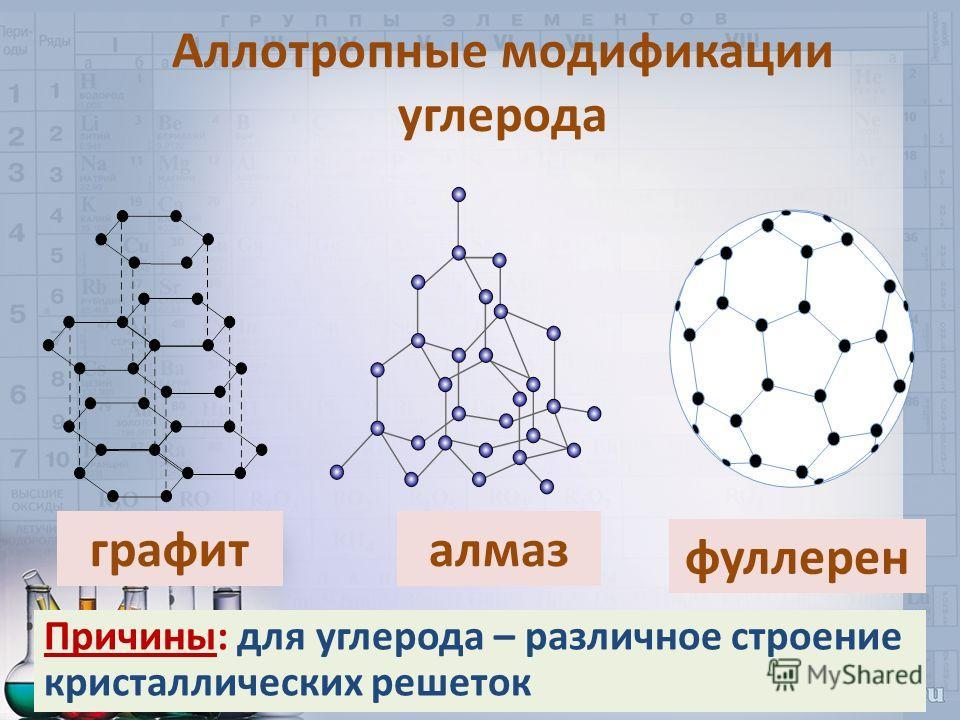 Аллотропные модификации углерода графиталмаз фуллерен Причины: для углерода – различное строение кристаллических решеток