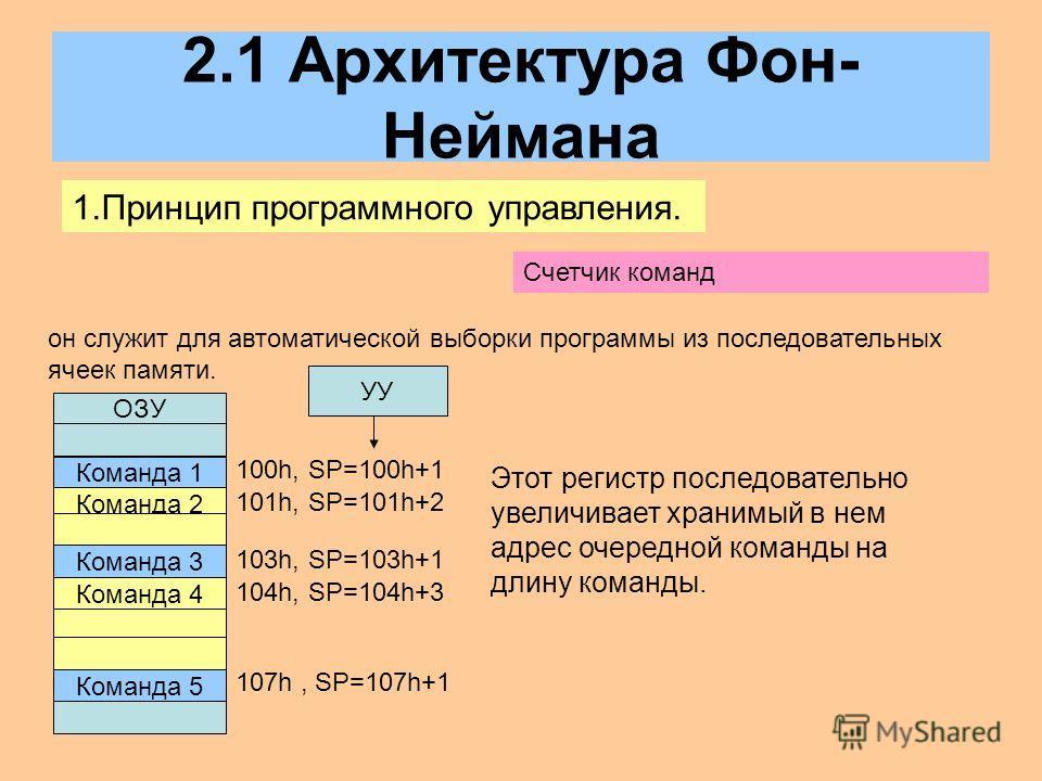 2.1 Архитектура Фон- Неймана 1.Принцип программного управления. Счетчик команд он служит для автоматической выборки программы из последовательных ячеек памяти. ОЗУ Команда 1 Команда 2 Команда 3 Команда 4 Команда 5 100h, SP=100h+1 101h, SP=101h+2 103h
