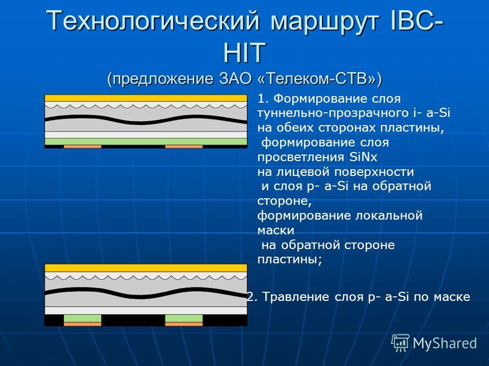 Технологический маршрут IBC- HIT (предложение ЗАО «Телеком-СТВ») 1. Формирование слоя туннельно-прозрачного i- a-Si на обеих сторонах пластины, формирование слоя просветления SiNx на лицевой поверхности и слоя р- a-Si на обратной стороне, формировани