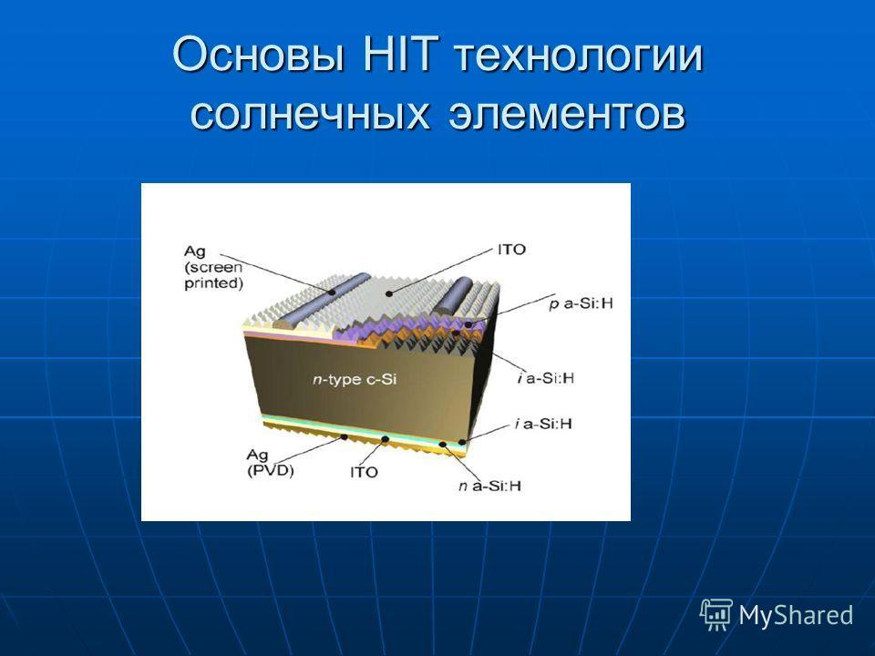 Основы HIT технологии солнечных элементов