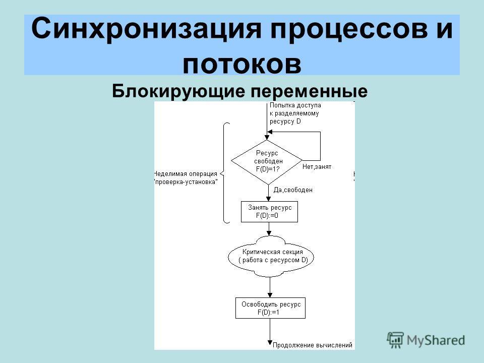 Синхронизация процессов и потоков Блокирующие переменные