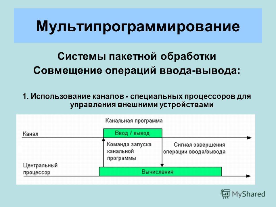 Мультипрограммирование Системы пакетной обработки Совмещение операций ввода-вывода: 1. Использование каналов - специальных процессоров для управления внешними устройствами
