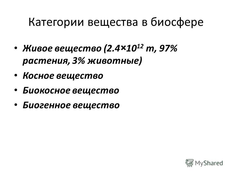 Категории вещества в биосфере Живое вещество (2.4×10 12 т, 97% растения, 3% животные) Косное вещество Биокосное вещество Биогенное вещество