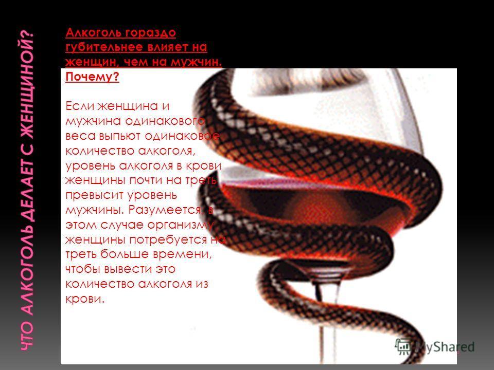 Проблема женского алкоголизма в мире лечение наркотической зависимости