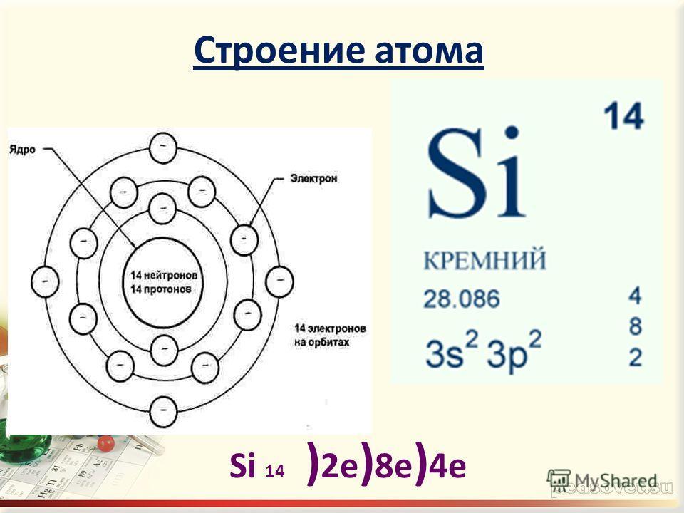 Строение атома Si 14 ) 2e ) 8e ) 4e