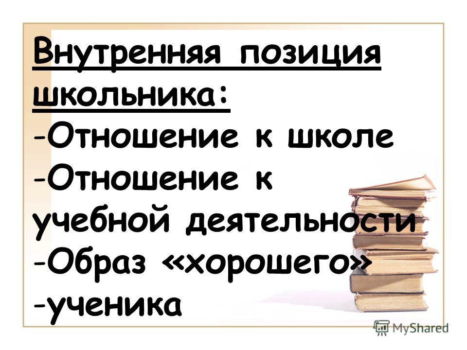 Внутренняя позиция школьника: -Отношение к школе -Отношение к учебной деятельности -Образ «хорошего» -ученика