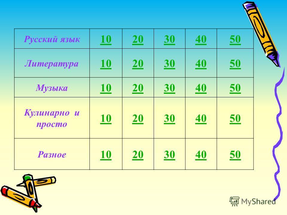 Русский язык 1020304050 Литература 1020304050 Музыка 1020304050 Кулинарно и просто 1020304050 Разное 1020304050