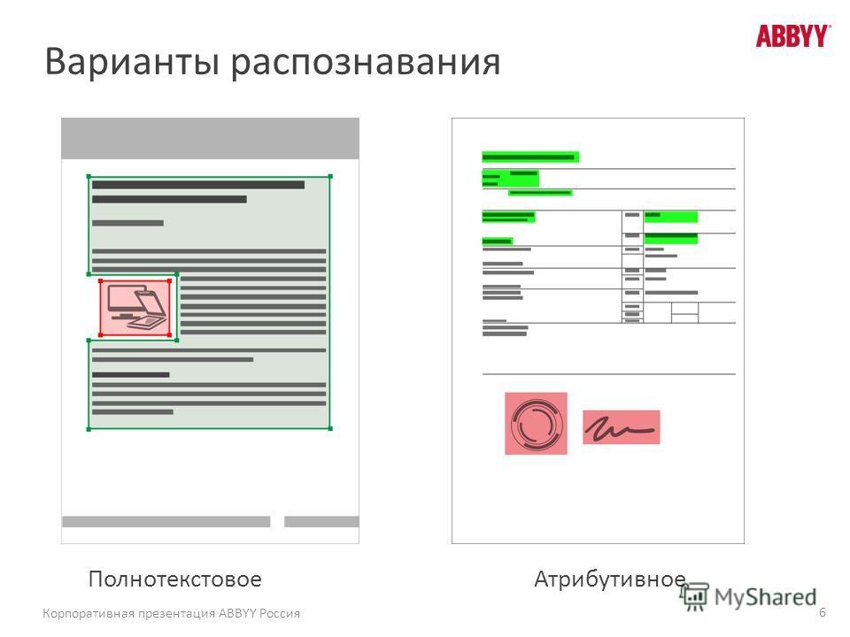 Варианты распознавания Полнотекстовое 6 Атрибутивное Корпоративная презентация ABBYY Россия