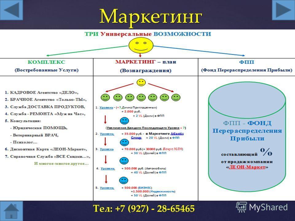 Маркетинг Тел: +7 (927) - 28-65465