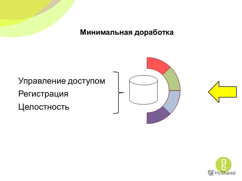 Минимальная доработка Управление доступом Регистрация Целостность