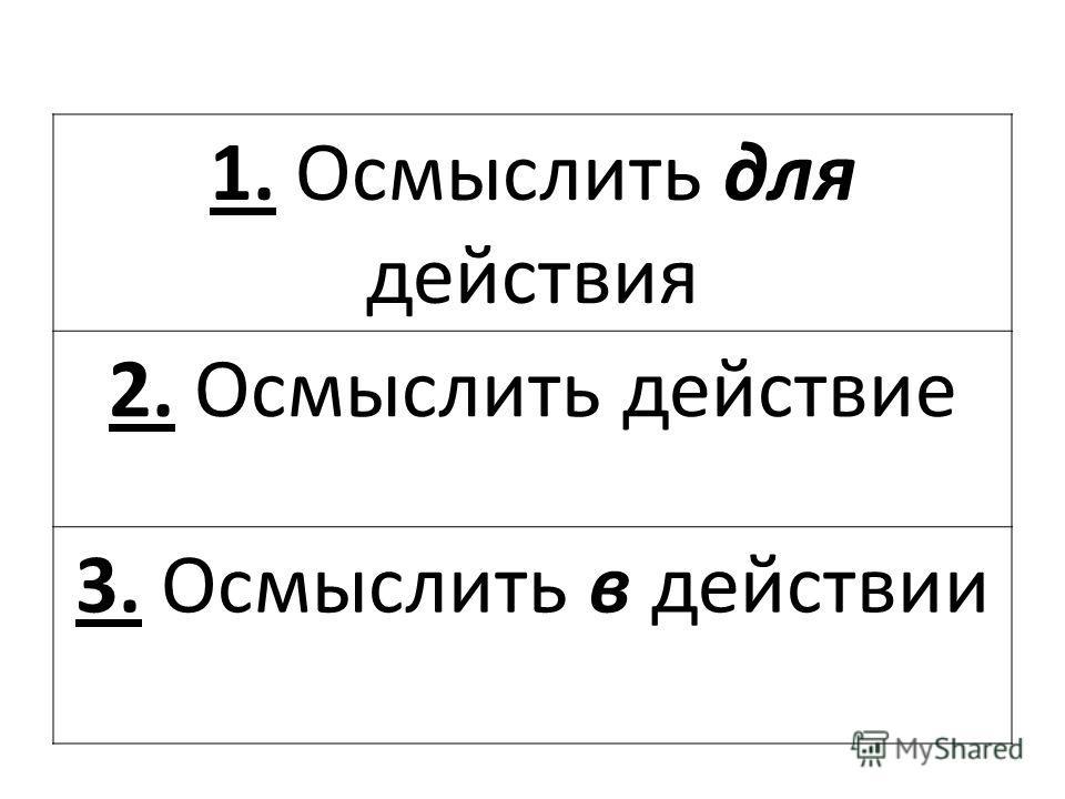 1. Осмыслить для действия 2. Осмыслить действие 3. Осмыслить в действии