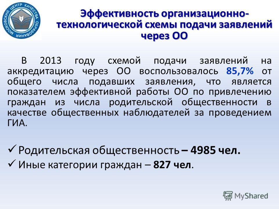 Эффективность организационно- технологической схемы подачи заявлений через ОО В 2013 году схемой подачи заявлений на аккредитацию через ОО воспользовалось 85,7% от общего числа подавших заявления, что является показателем эффективной работы ОО по при