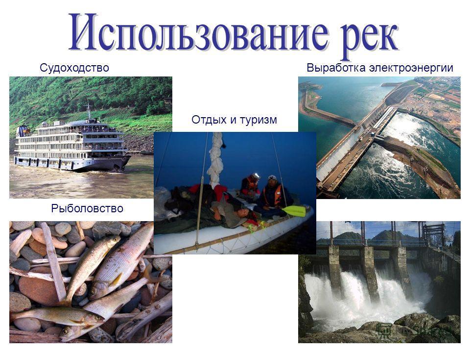 Судоходство Рыболовство Выработка электроэнергии Отдых и туризм