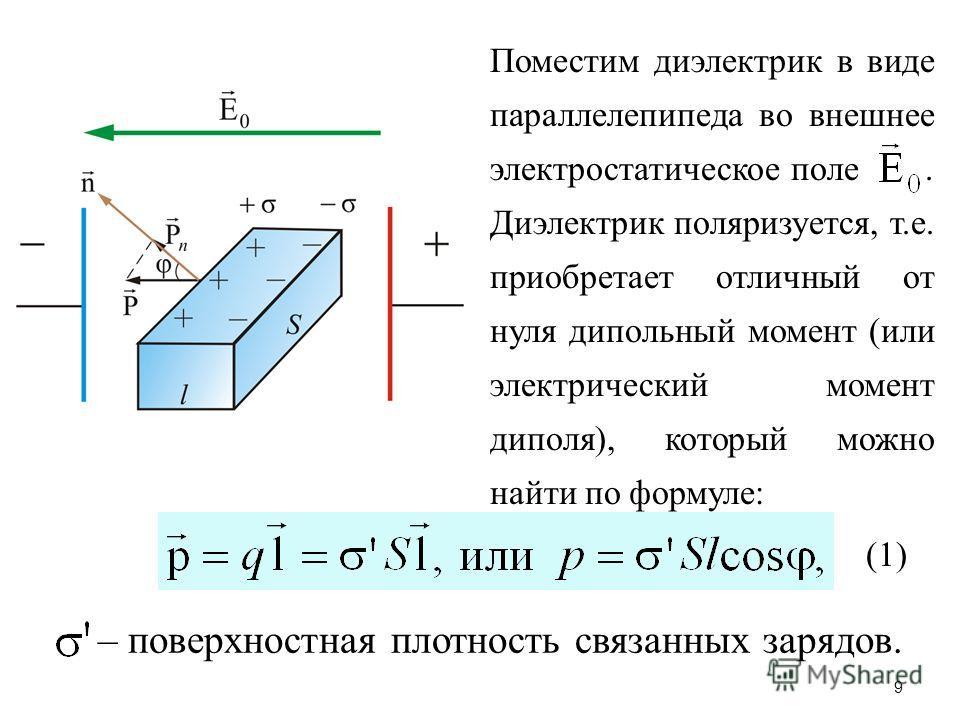 – поверхностная плотность связанных зарядов. Поместим диэлектрик в виде параллелепипеда во внешнее электростатическое поле. Диэлектрик поляризуется, т.е. приобретает отличный от нуля дипольный момент (или электрический момент диполя), который можно н
