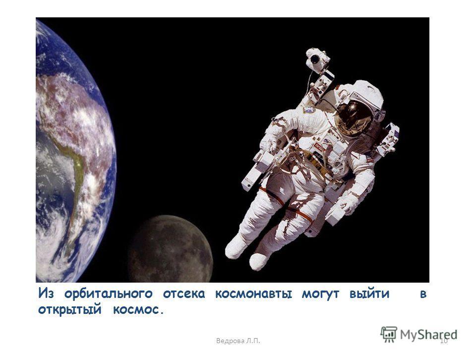 Из орбитального отсека космонавты могут выйти в открытый космос. Ведрова Л.П.10