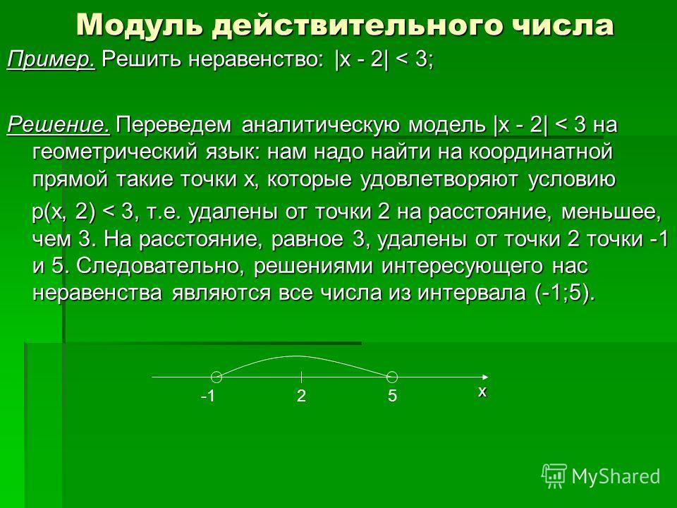 Модуль действительного числа Пример. Решить неравенство: |x - 2| < 3; Решение. Переведем аналитическую модель |x - 2| < 3 на геометрический язык: нам надо найти на координатной прямой такие точки x, которые удовлетворяют условию p(x, 2) < 3, т.е. уда