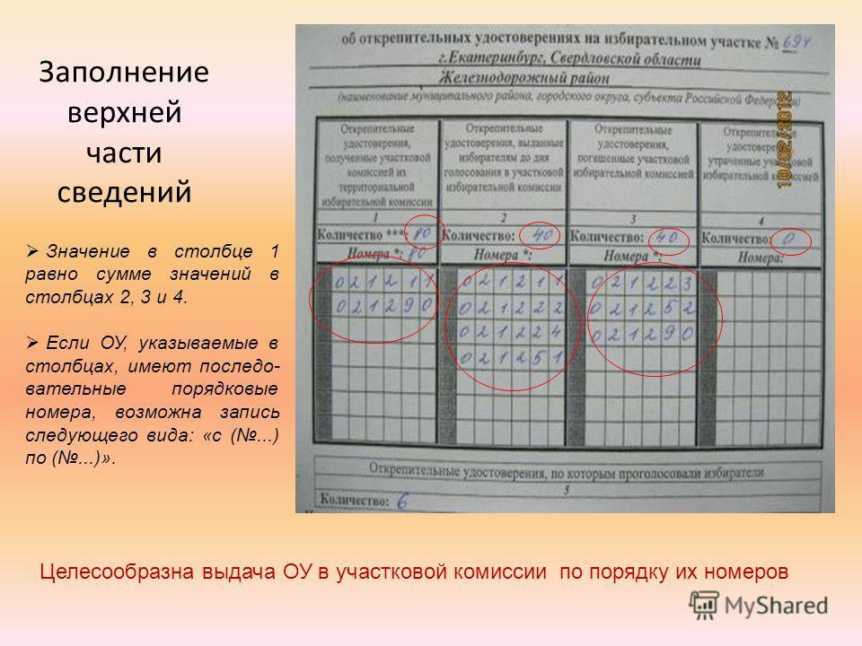 Заполнение верхней части сведений Значение в столбце 1 равно сумме значений в столбцах 2, 3 и 4. Если ОУ, указываемые в столбцах, имеют последо- вательные порядковые номера, возможна запись следующего вида: «с (...) по (...)». Целесообразна выдача ОУ
