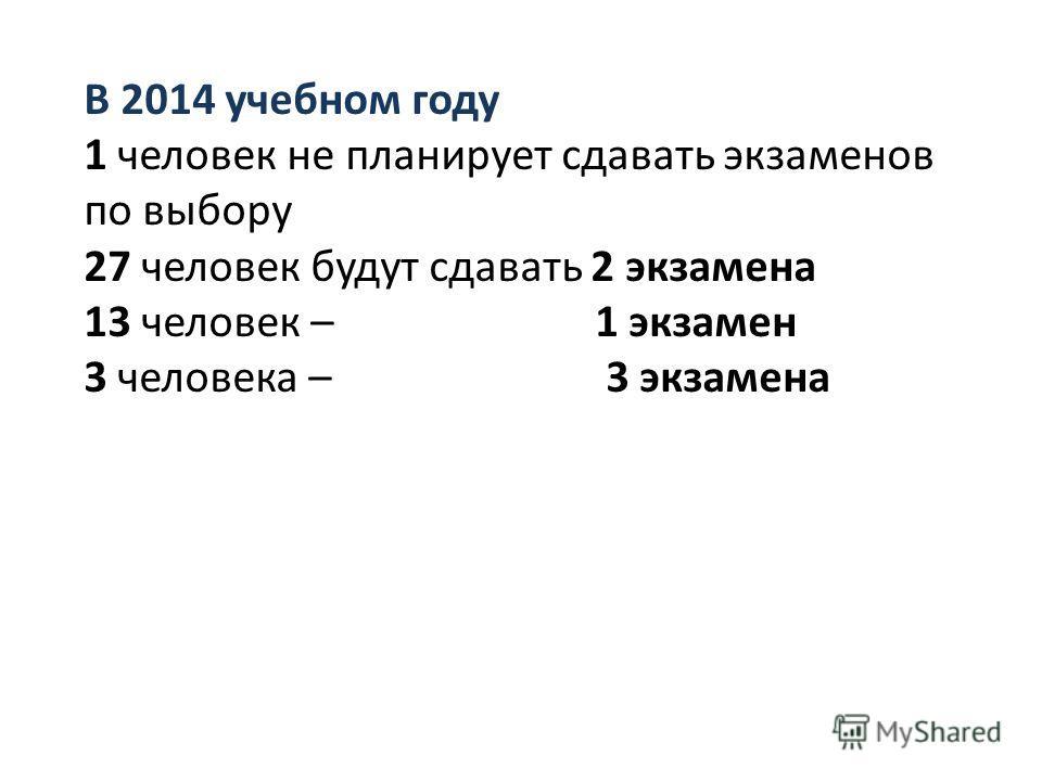 В 2014 учебном году 1 человек не планирует сдавать экзаменов по выбору 27 человек будут сдавать 2 экзамена 13 человек – 1 экзамен 3 человека – 3 экзамена