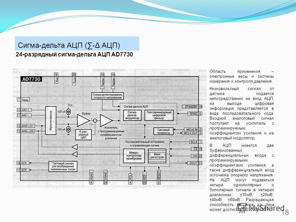 Сигма-дельта АЦП (-Δ АЦП) 18 24-разрядный сигма-дельта АЦП AD7730 Область применения – электронные весы и системы измерения и контроля давления. Низковольтный сигнал от датчика подается непосредственно на вход АЦП, на выходе цифровая информация предс