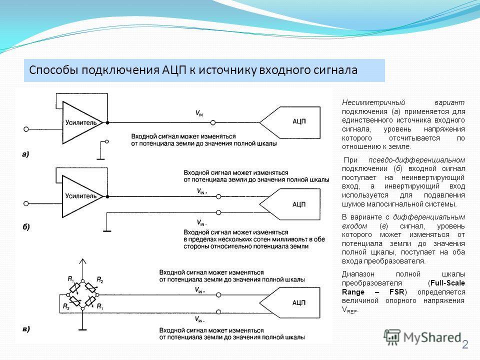 Способы подключения АЦП к источнику входного сигнала 2 Несимметричный вариант подключения (а) применяется для единственного источника входного сигнала, уровень напряжения которого отсчитывается по отношению к земле. При псевдо-дифференциальном подклю
