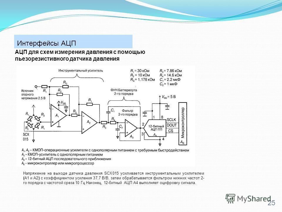 Интерфейсы АЦП 25 АЦП для схем измерения давления с помощью пьезорезистивного датчика давления Напряжение на выходе датчика давления SCX015 усиливается инструментальным усилителем (A1 и A2) с коэффициентом усиления 37,7 В/В, затем обрабатывается филь