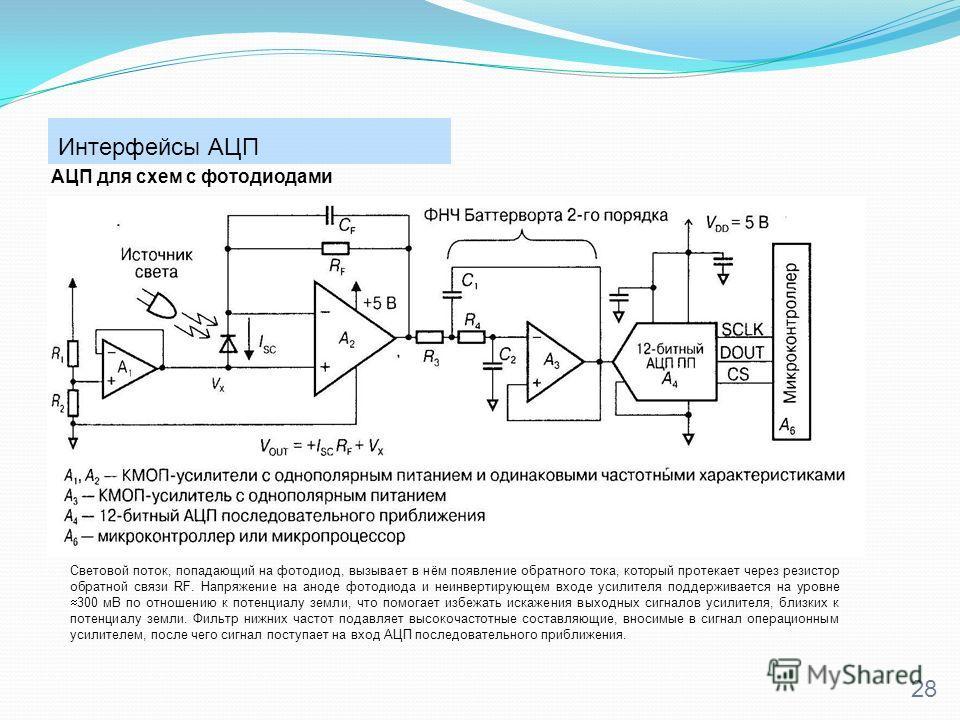 Интерфейсы АЦП 28 АЦП для схем с фотодиодами Световой поток, попадающий на фотодиод, вызывает в нём появление обратного тока, который протекает через резистор обратной связи RF. Напряжение на аноде фотодиода и неинвертирующем входе усилителя поддержи